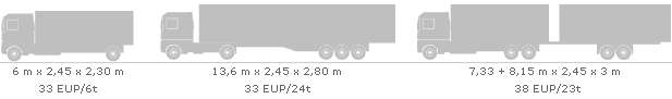 Trans Global Logistics Flota